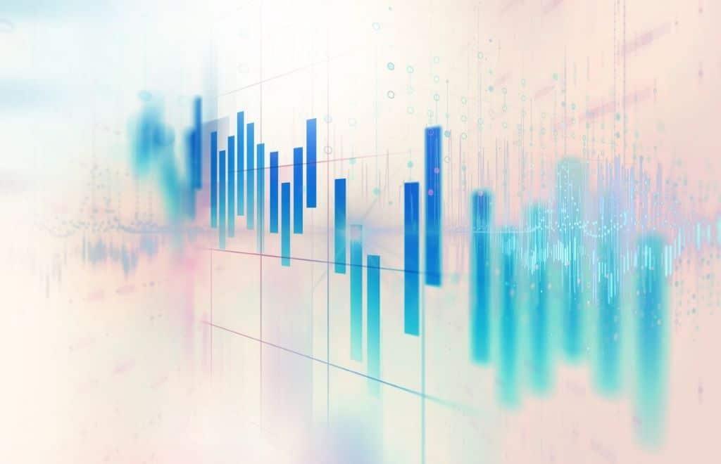 Stock Market Stats
