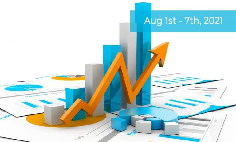light blue and orange economic chart