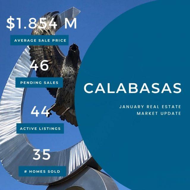 Mkt Update-Calabasas
