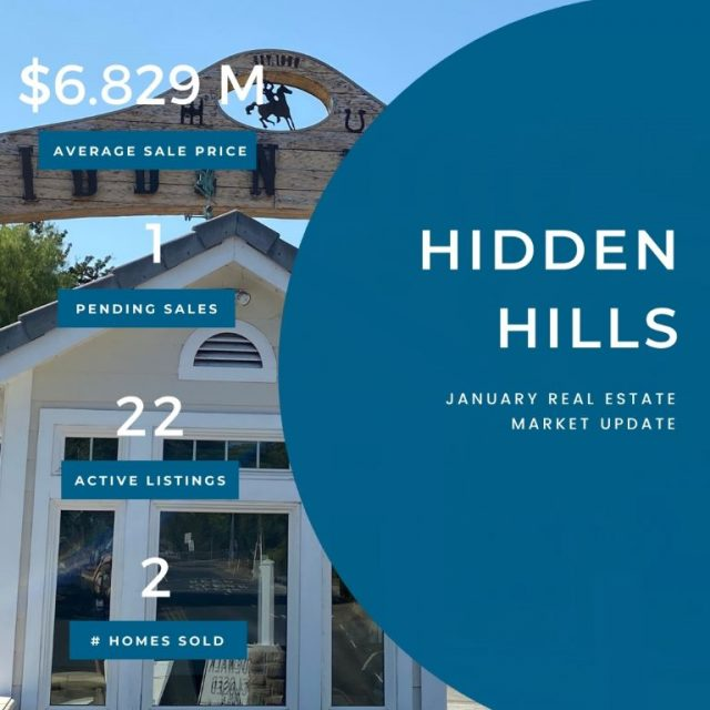Mkt Update-HiddenHills
