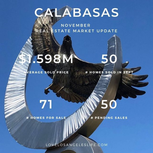 Calabasas Nov2020 RE Update