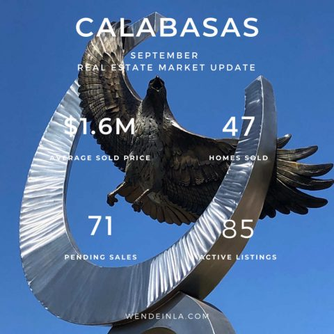 Calabasas Sep 2020 Real Estate Update