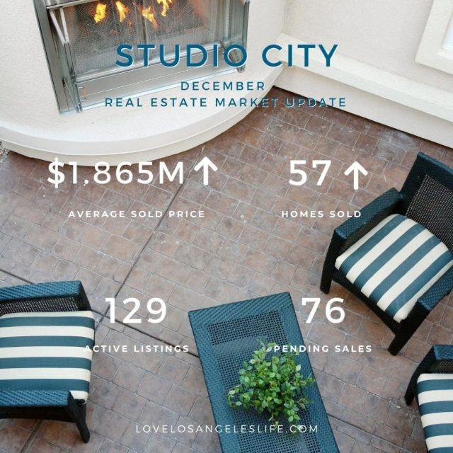 Dec 2020 Real Estate Market Update StudioCity