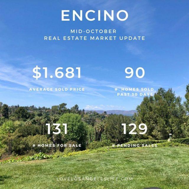 Encino RE Update