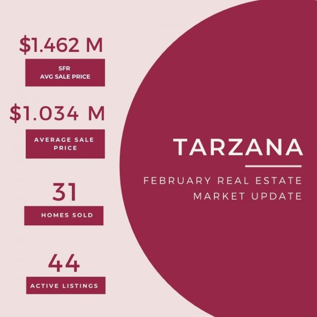 Feb 23 Real Estate update Tarzana