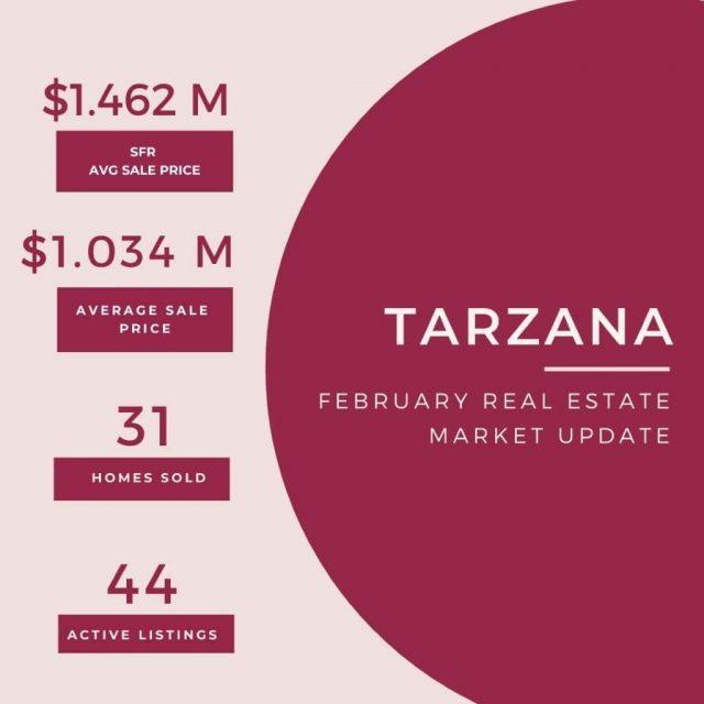 Feb 23 Real Estate update Tarzana