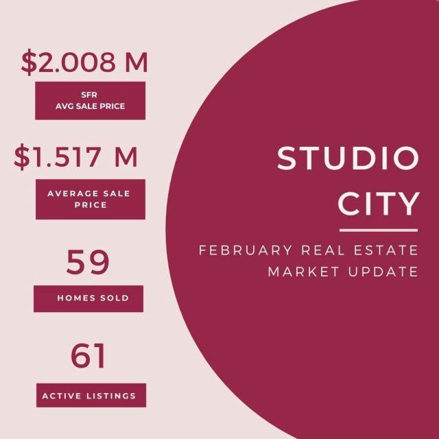 Feb 24 Real Estate update - Studio City