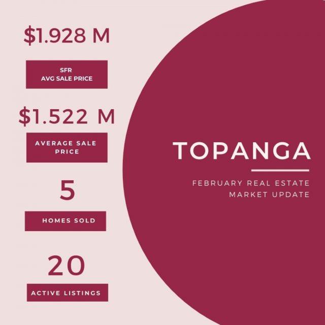 Feb Real Estate Update Topanga