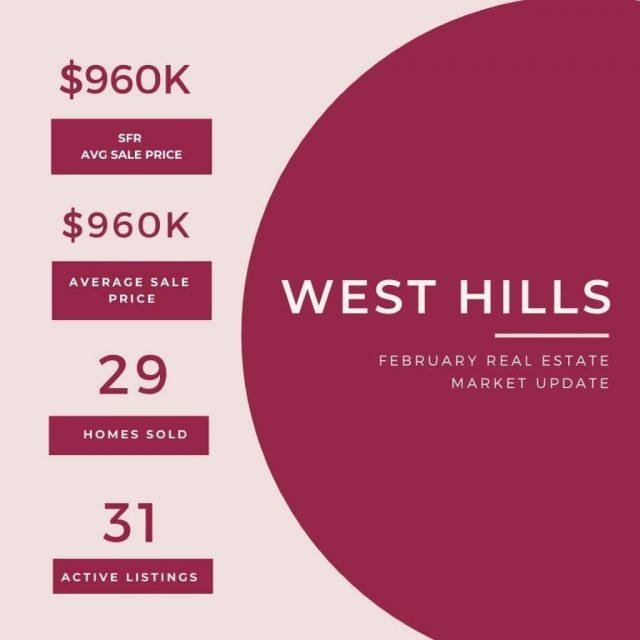 Feb Real Estate Update West Hills