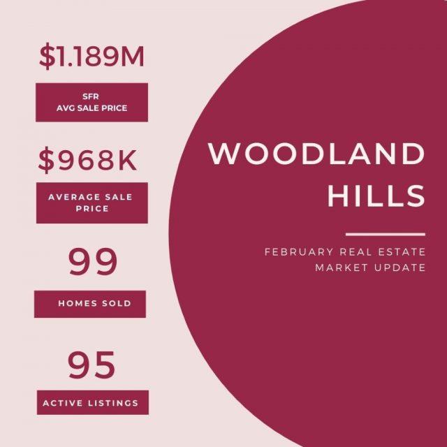 Feb Real Estate Update Woodland Hills