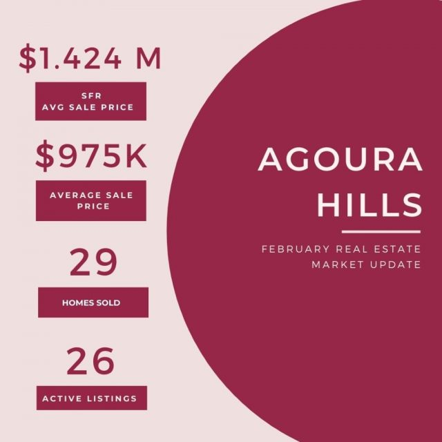 February Real Estate Update Agoura Hills