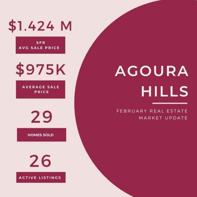 February Real Estate Update Agoura Hills