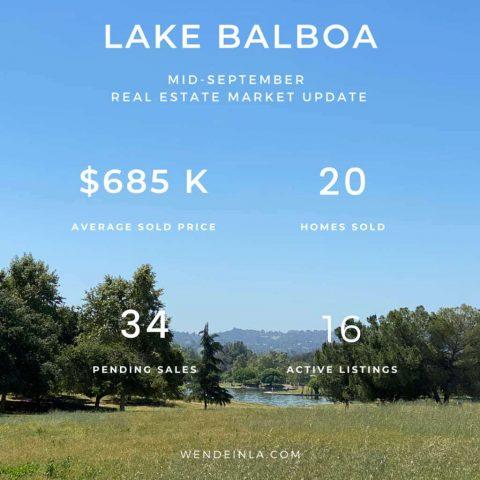 Lake Balboa Sep 2020 Real Estate Update
