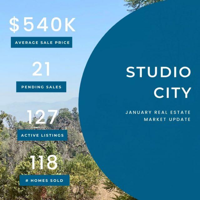 Market Update Studio City 01262021