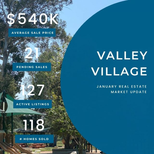 Market Update Valley Village 01262021