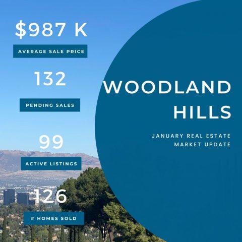 Market Update Woodland Hills 01122021