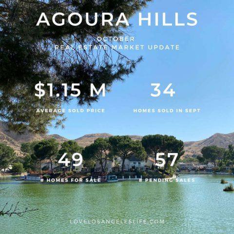 October 2020-Agoura Hills-Real Estate Report