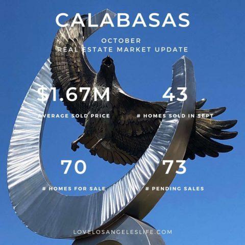 October 2020-Calabasas-Real Estate Report