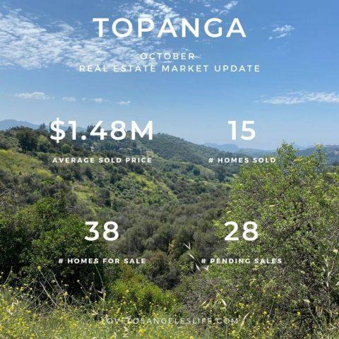 October 2020-Topanga-Real Estate Report