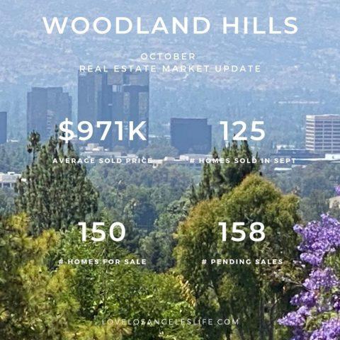 October 2020-Woodland Hills-Real Estate Report