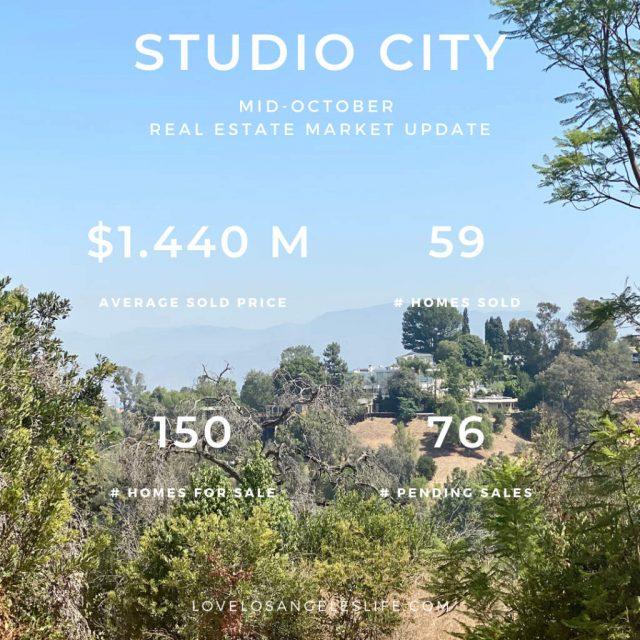 Studio City Real Estate Update Mid-Oct 2020