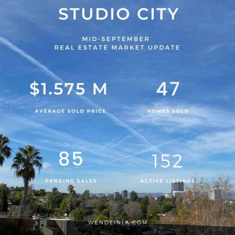 Studio City Sep 2020 Real Estate Update