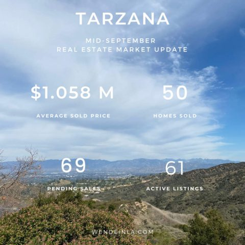 Tarzana Sep 2020 Real Estate Update