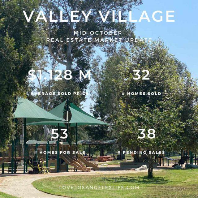 Valley Village Real Estate Update Mid-Oct 2020